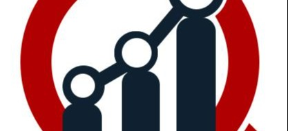Sterility Testing Market: Segmentation, Industry trends and Development to 2027