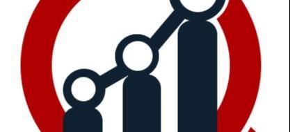 Digital Genome Market Insights Analysis 2020-2027