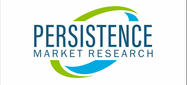 The Automotive Vertical To Witness A Technological Awakening By Bicycle Bearings Market Reaching US$ 8 Bn In 2027
